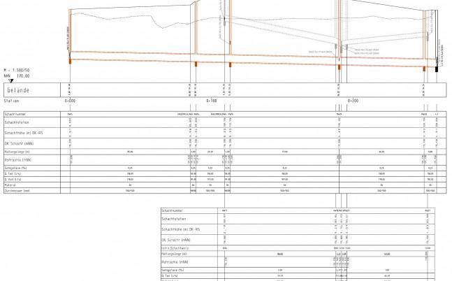 1469_Kanallängsprofil MW14 bis 4.1_ausschnitt